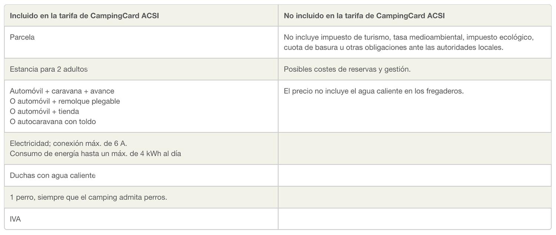 tarjeta ACSI para campings